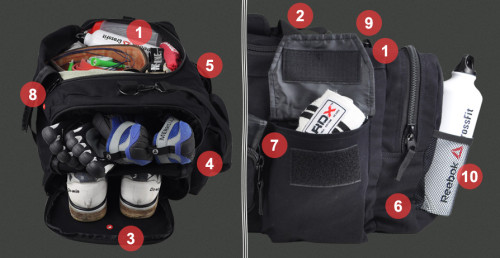 Bien préparer son sac pour une compétition de CrossFit ®* !