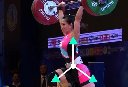 Des explications graphiques sur le clean & jerk à 140 kg de Kuo Hsing-Chun (59 kg de PDC !)